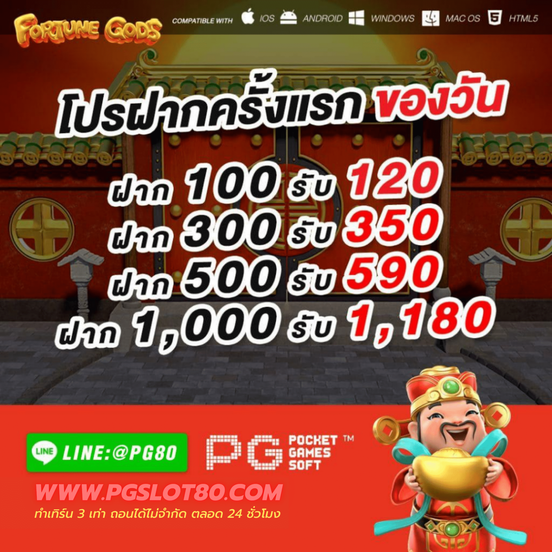 pg slot ฝาก20รับ100